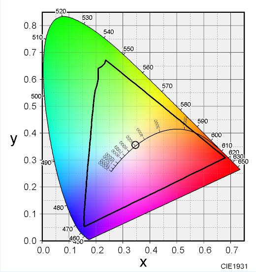 ColorACの使い方